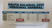 Pauta Salarial 2017